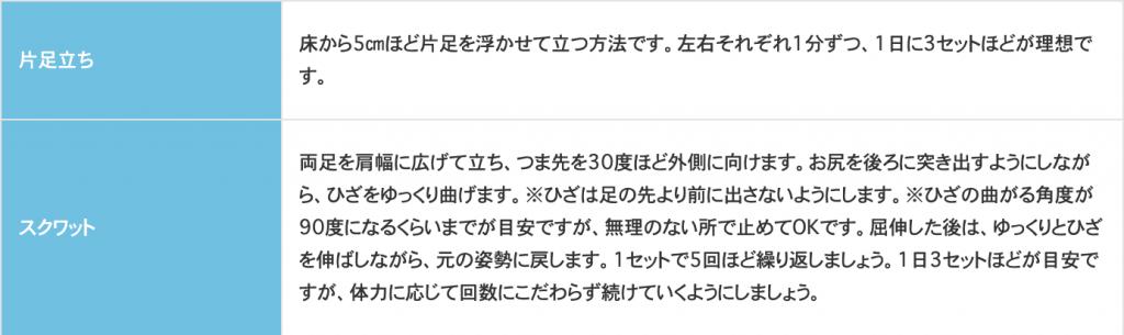 寝たきりを予防するために大切なこと│日本介護予防協会